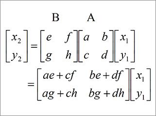 科学的な検証と論理的な集客理論